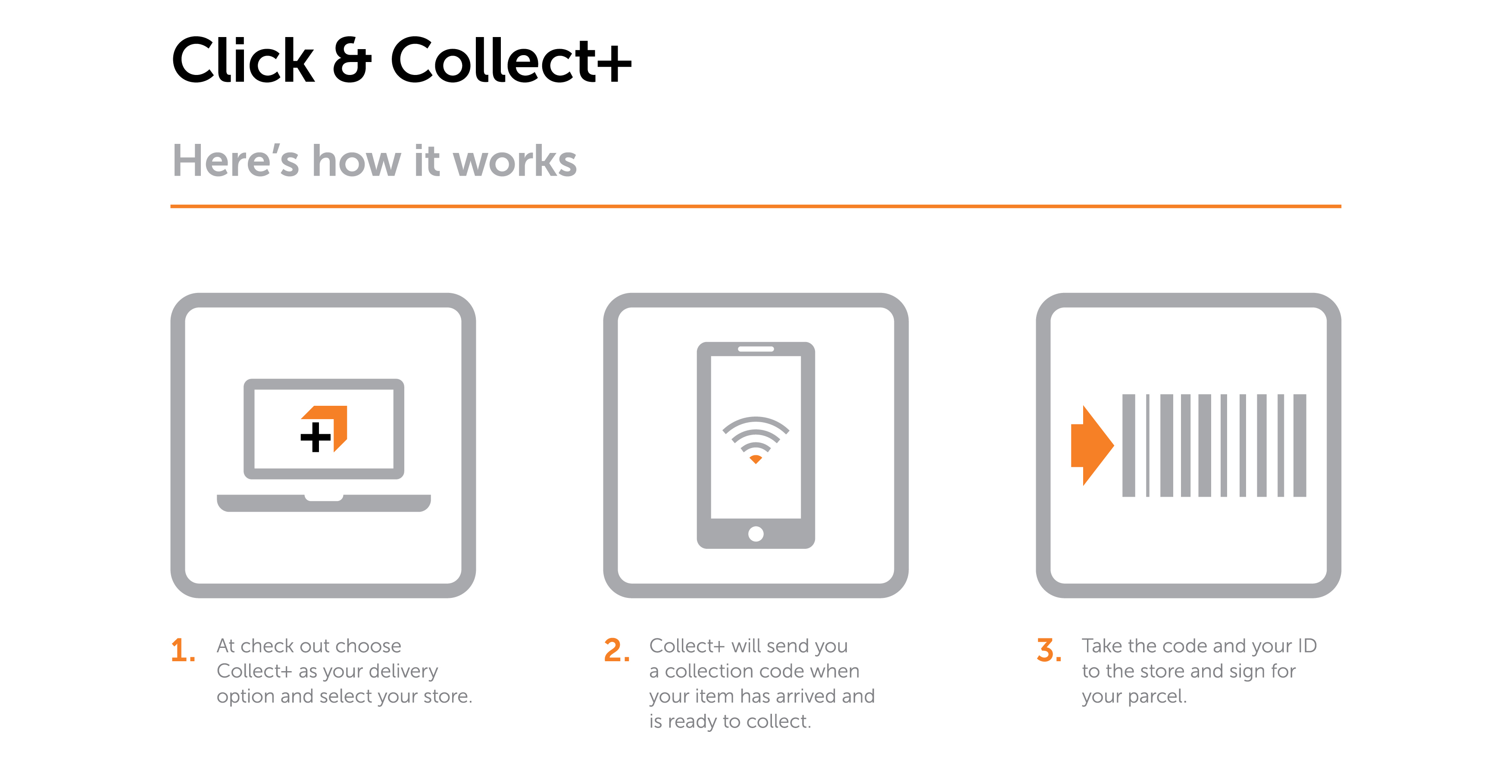 How Collect+ Works